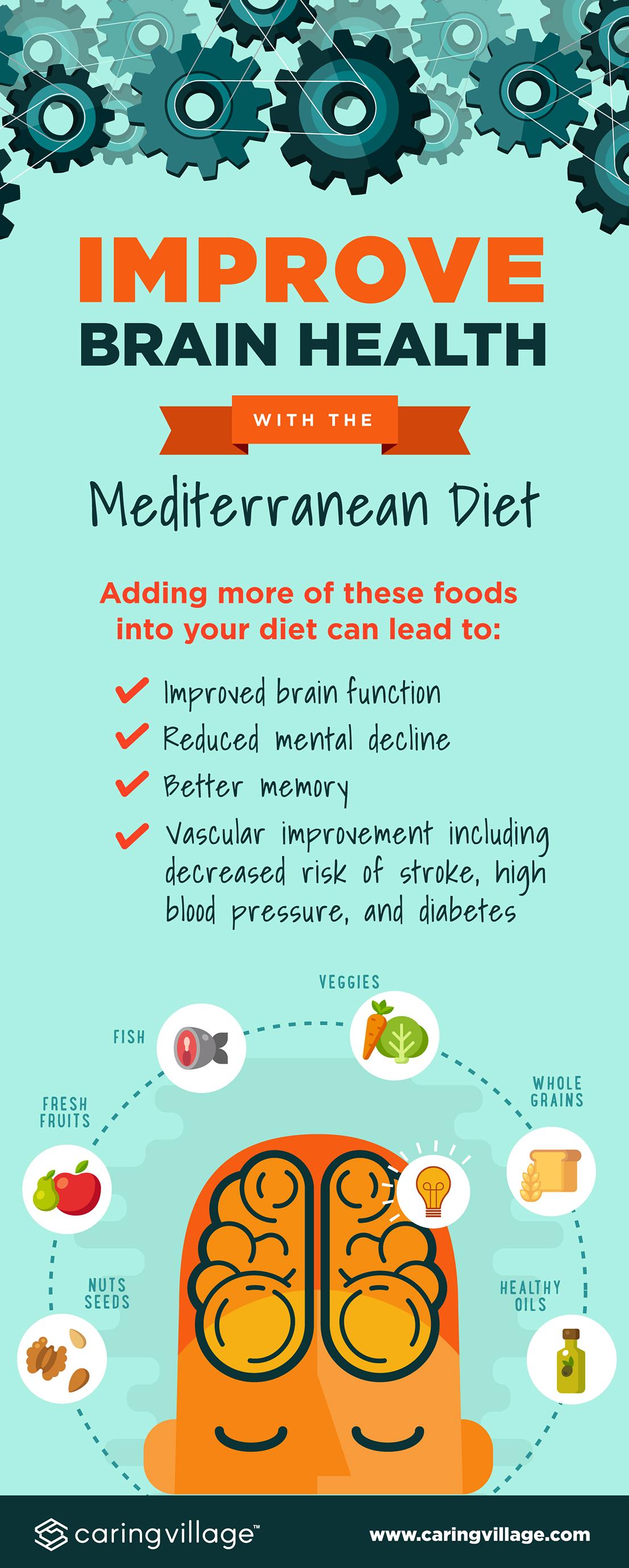 Improve your brain health with the Mediterranean diet