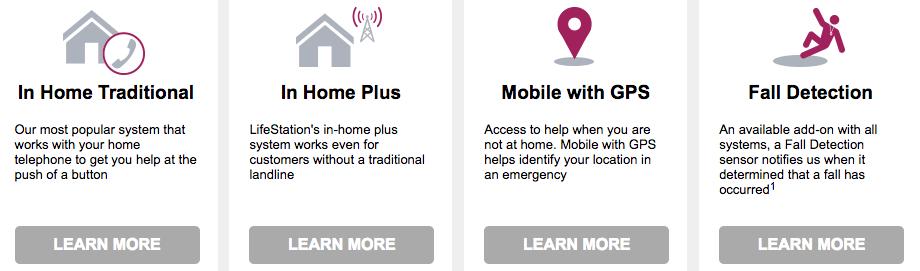 Life Station Home Alert System