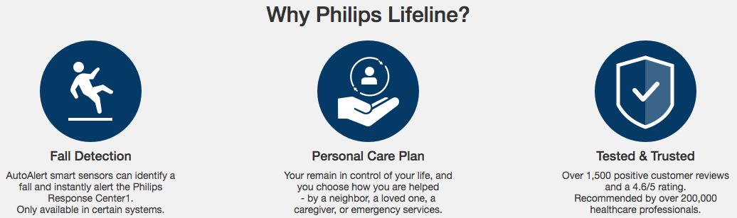 Philips Lifeline Home Alert System